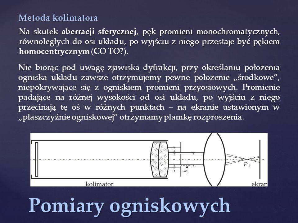 Na skutek aberracji sferycznej, pęk promieni monochromatycznych, równoległych do osi układu, po wyjściu z niego przestaje być pękiem homocentrycznym (CO TO?).