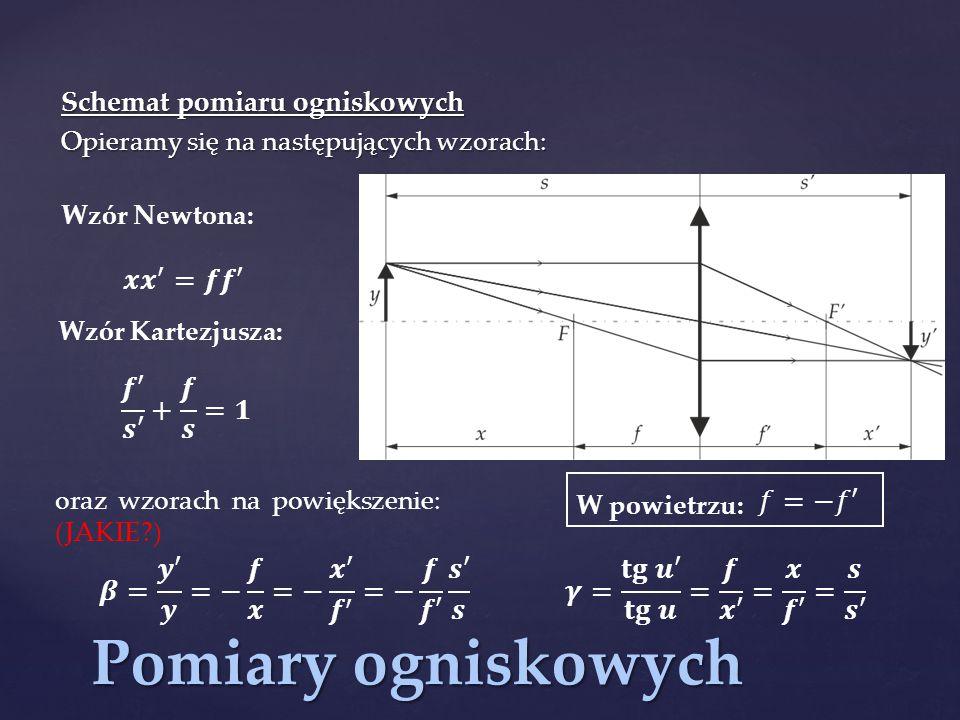 Pomiary ogniskowych Schemat pomiaru ogniskowych Opieramy się na następujących wzorach: Wzór Newtona: Wzór Kartezjusza: oraz wzorach na powiększenie: (JAKIE?) W powietrzu: