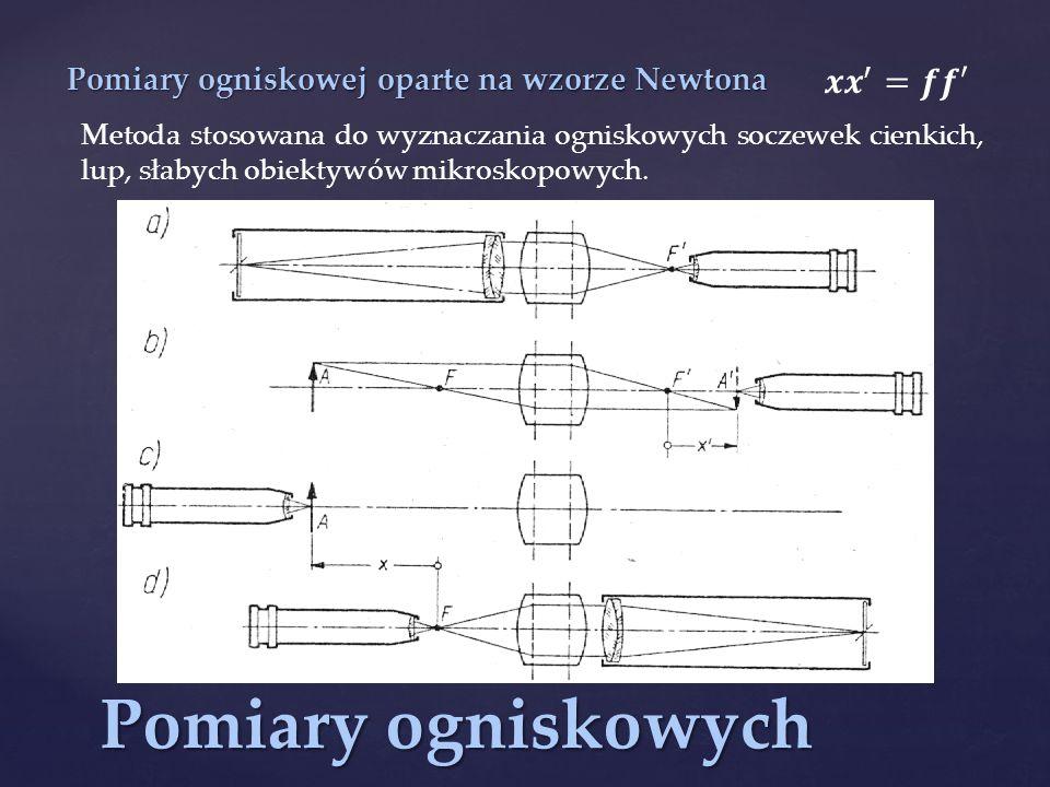 Pomiary ogniskowych Pomiary ogniskowej oparte na wzorze Newtona Metoda stosowana do wyznaczania ogniskowych soczewek cienkich, lup, słabych obiektywów mikroskopowych.