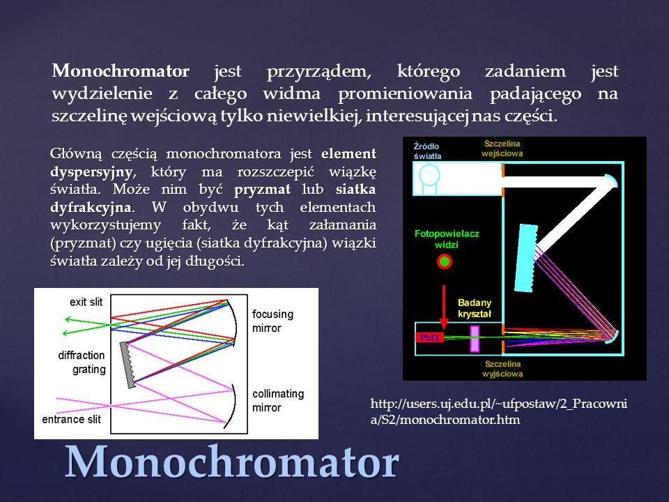Monochromator Główną częścią monochromatora jest element dyspersyjny, który ma rozszczepić wiązkę światła. Może nim być pryzmat lub siatka dyfrakcyjna