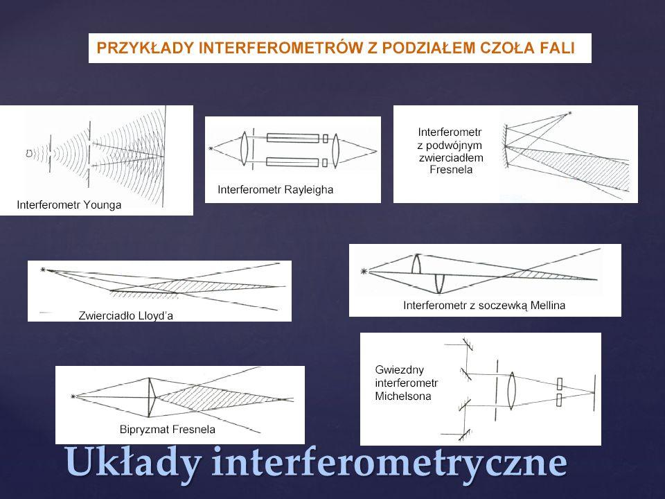 Układy interferometryczne