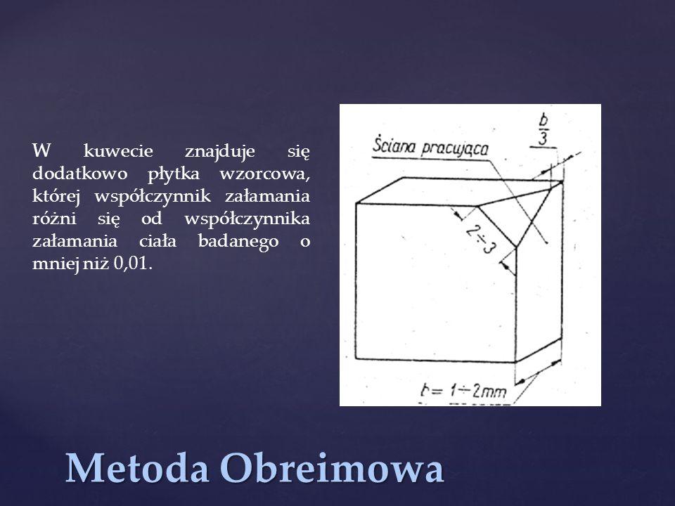 W kuwecie znajduje się dodatkowo płytka wzorcowa, której współczynnik załamania różni się od współczynnika załamania ciała badanego o mniej niż 0,01.