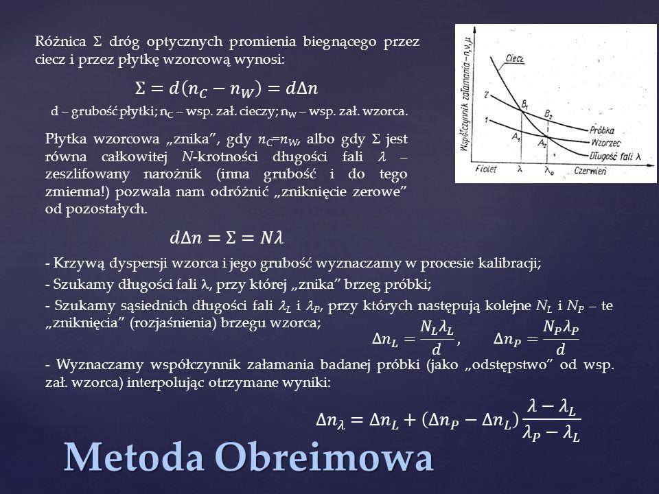 """Różnica  dróg optycznych promienia biegnącego przez ciecz i przez płytkę wzorcową wynosi: Płytka wzorcowa """"znika"""", gdy n C =n W, albo gdy  jest równ"""