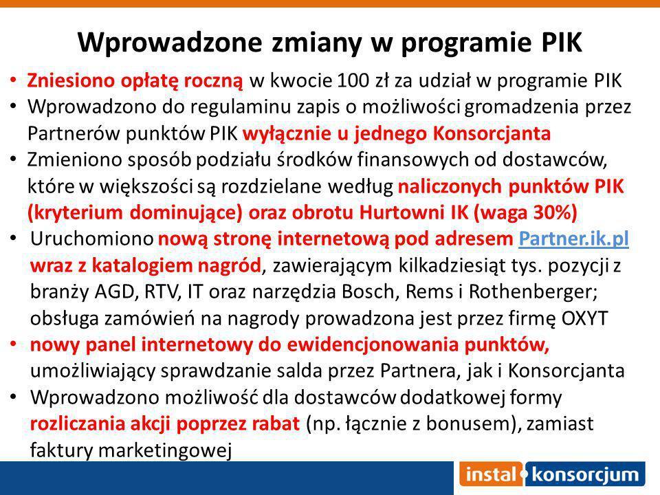 Wprowadzone zmiany w programie PIK Zniesiono opłatę roczną w kwocie 100 zł za udział w programie PIK Wprowadzono do regulaminu zapis o możliwości gromadzenia przez Partnerów punktów PIK wyłącznie u jednego Konsorcjanta Zmieniono sposób podziału środków finansowych od dostawców, które w większości są rozdzielane według naliczonych punktów PIK (kryterium dominujące) oraz obrotu Hurtowni IK (waga 30%) Uruchomiono nową stronę internetową pod adresem Partner.ik.pl wraz z katalogiem nagród, zawierającym kilkadziesiąt tys.