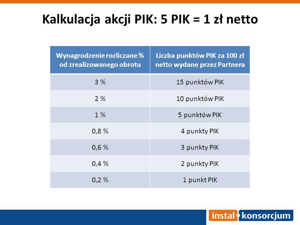 Kalkulacja akcji PIK: 5 PIK = 1 zł netto Wynagrodzenie rozliczane % od zrealizowanego obrotu Liczba punktów PIK za 100 zł netto wydane przez Partnera 3 %15 punktów PIK 2 %10 punktów PIK 1 %5 punktów PIK 0,8 %4 punkty PIK 0,6 %3 punkty PIK 0,4 %2 punkty PIK 0,2 %1 punkt PIK