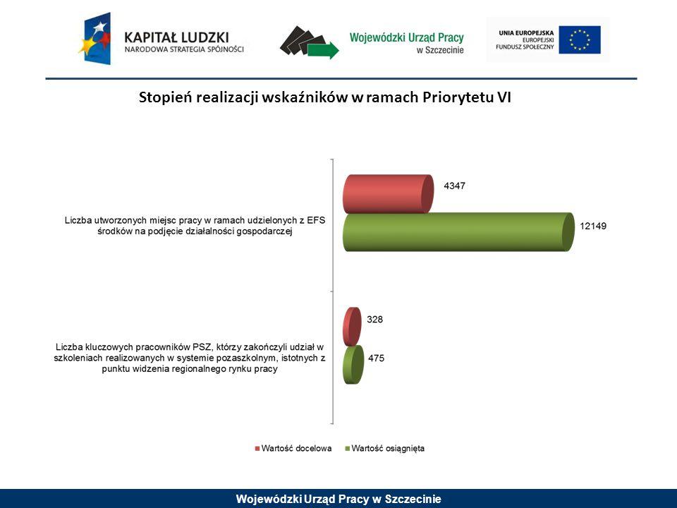 Wojewódzki Urząd Pracy w Szczecinie Stopień realizacji wskaźników w ramach Priorytetu VI