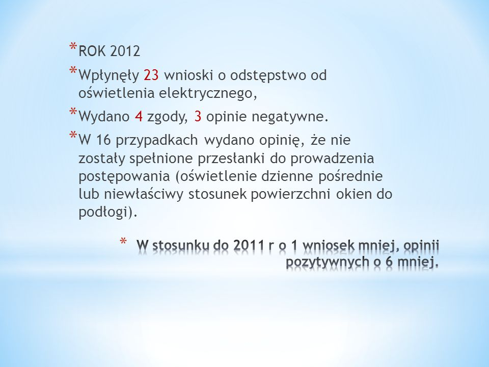 * ROK 2012 * Wpłynęły 23 wnioski o odstępstwo od oświetlenia elektrycznego, * Wydano 4 zgody, 3 opinie negatywne. * W 16 przypadkach wydano opinię, że