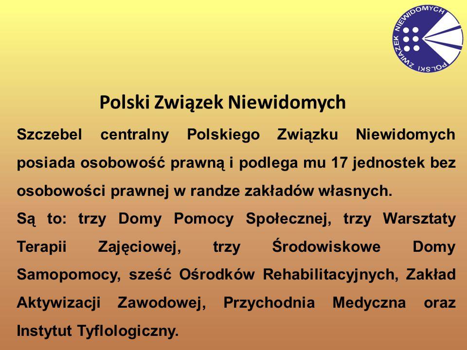 Szczebel centralny Polskiego Związku Niewidomych posiada osobowość prawną i podlega mu 17 jednostek bez osobowości prawnej w randze zakładów własnych.