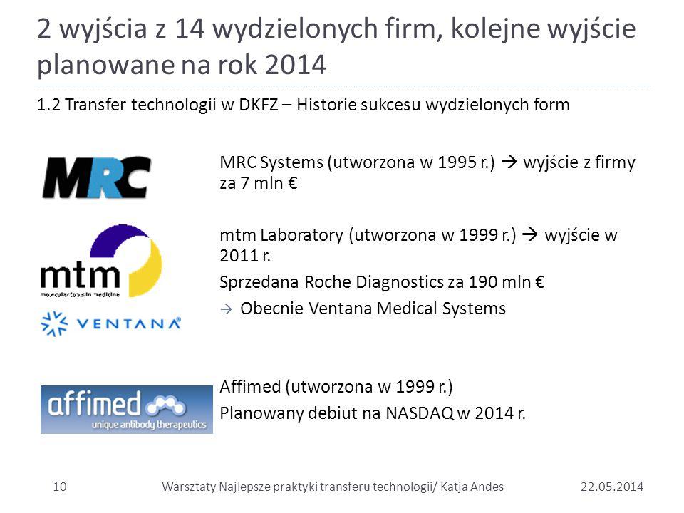 2 wyjścia z 14 wydzielonych firm, kolejne wyjście planowane na rok 2014 1022.05.2014 MRC Systems (utworzona w 1995 r.)  wyjście z firmy za 7 mln € mt