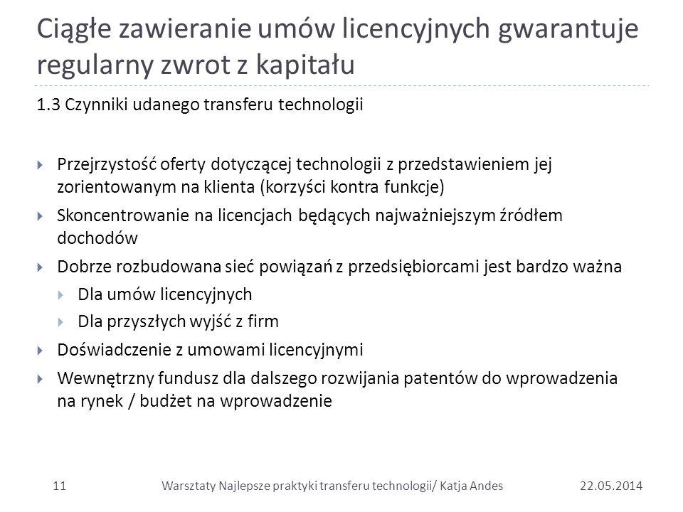 Ciągłe zawieranie umów licencyjnych gwarantuje regularny zwrot z kapitału 1122.05.2014 1.3 Czynniki udanego transferu technologii  Przejrzystość ofer