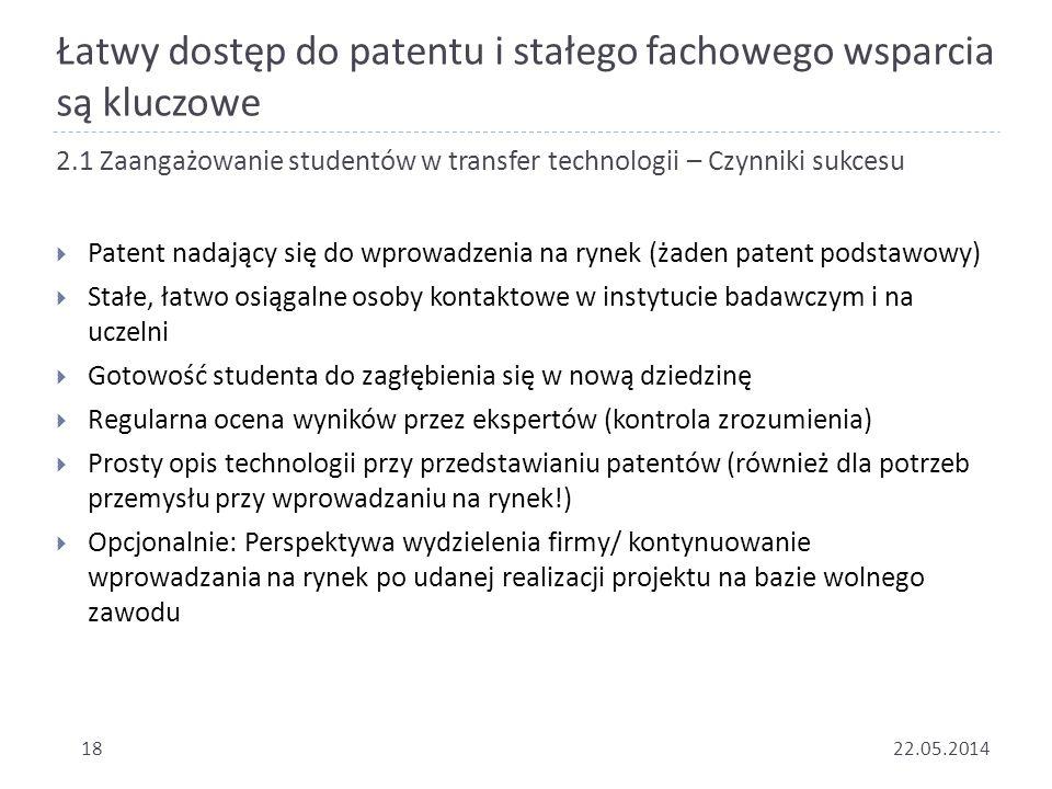 Łatwy dostęp do patentu i stałego fachowego wsparcia są kluczowe 1822.05.2014 2.1 Zaangażowanie studentów w transfer technologii – Czynniki sukcesu 