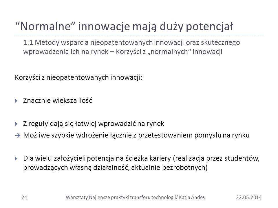 """""""Normalne"""" innowacje mają duży potencjał 2422.05.2014 1.1 Metody wsparcia nieopatentowanych innowacji oraz skutecznego wprowadzenia ich na rynek – Kor"""