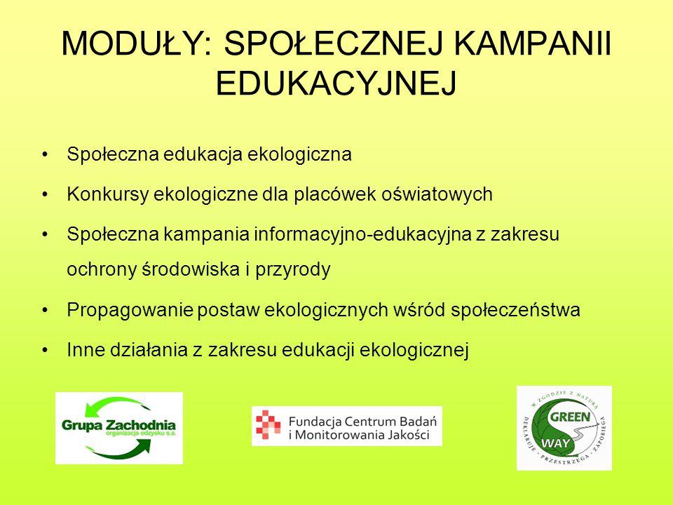 MODUŁY: SPOŁECZNEJ KAMPANII EDUKACYJNEJ Społeczna edukacja ekologiczna Konkursy ekologiczne dla placówek oświatowych Społeczna kampania informacyjno-edukacyjna z zakresu ochrony środowiska i przyrody Propagowanie postaw ekologicznych wśród społeczeństwa Inne działania z zakresu edukacji ekologicznej