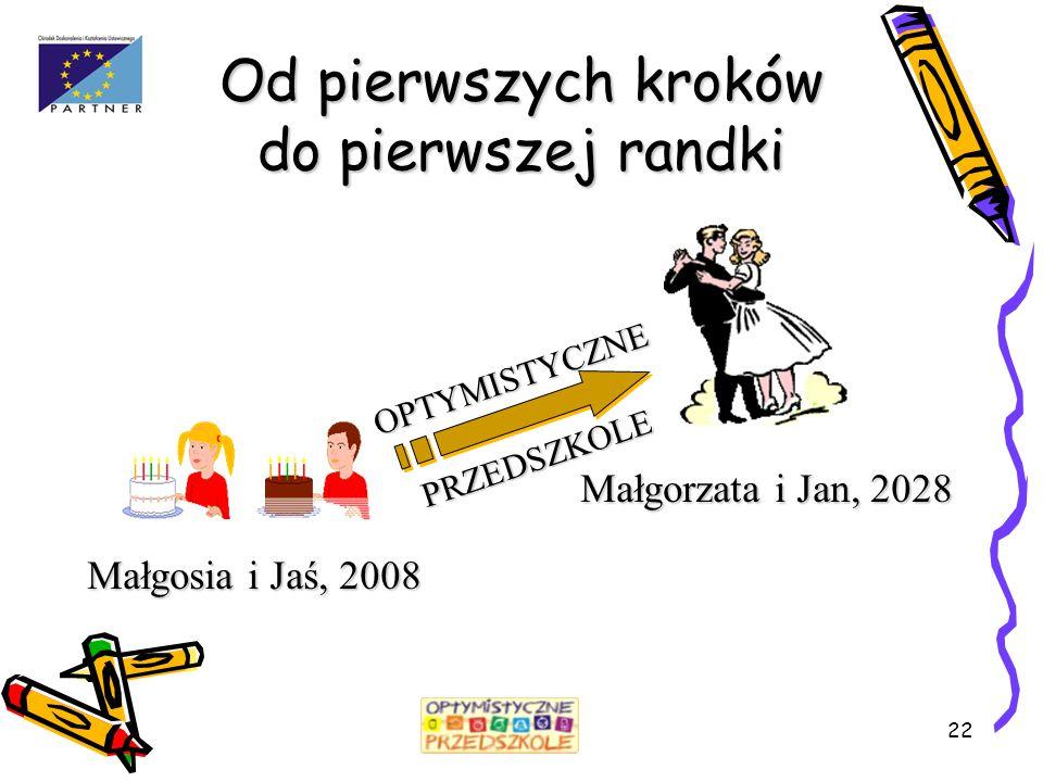 22 Od pierwszych kroków do pierwszej randki Małgosia i Jaś, 2008 Małgorzata i Jan, 2028 OPTYMISTYCZNEPRZEDSZKOLE