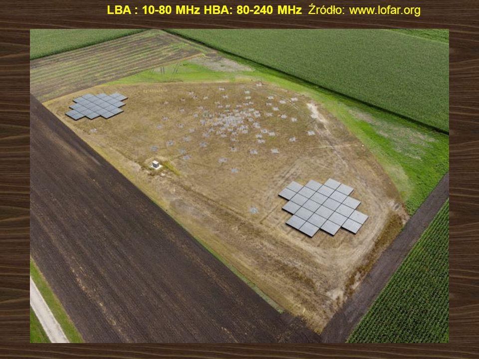 LBA : 10-80 MHz HBA: 80-240 MHz Źródło: www.lofar.org