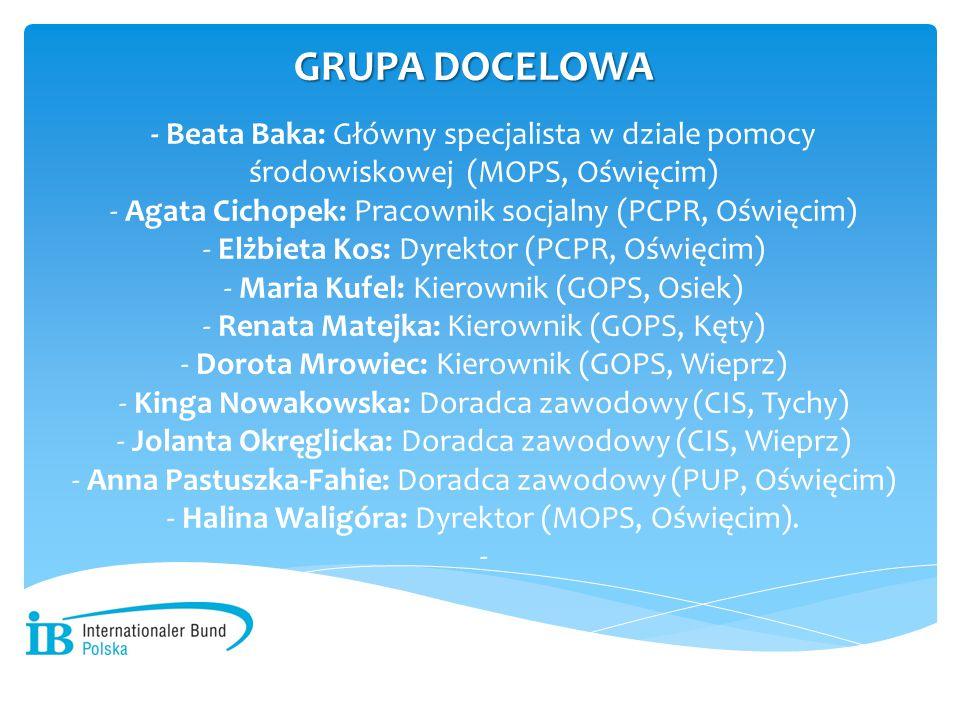 - Beata Baka: Główny specjalista w dziale pomocy środowiskowej (MOPS, Oświęcim) - Agata Cichopek: Pracownik socjalny (PCPR, Oświęcim) - Elżbieta Kos:
