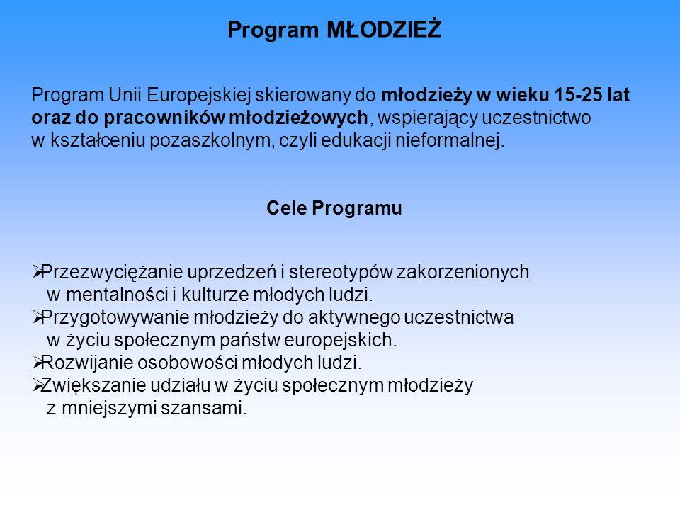Program MŁODZIEŻ Program Unii Europejskiej skierowany do młodzieży w wieku 15-25 lat oraz do pracowników młodzieżowych, wspierający uczestnictwo w kształceniu pozaszkolnym, czyli edukacji nieformalnej.