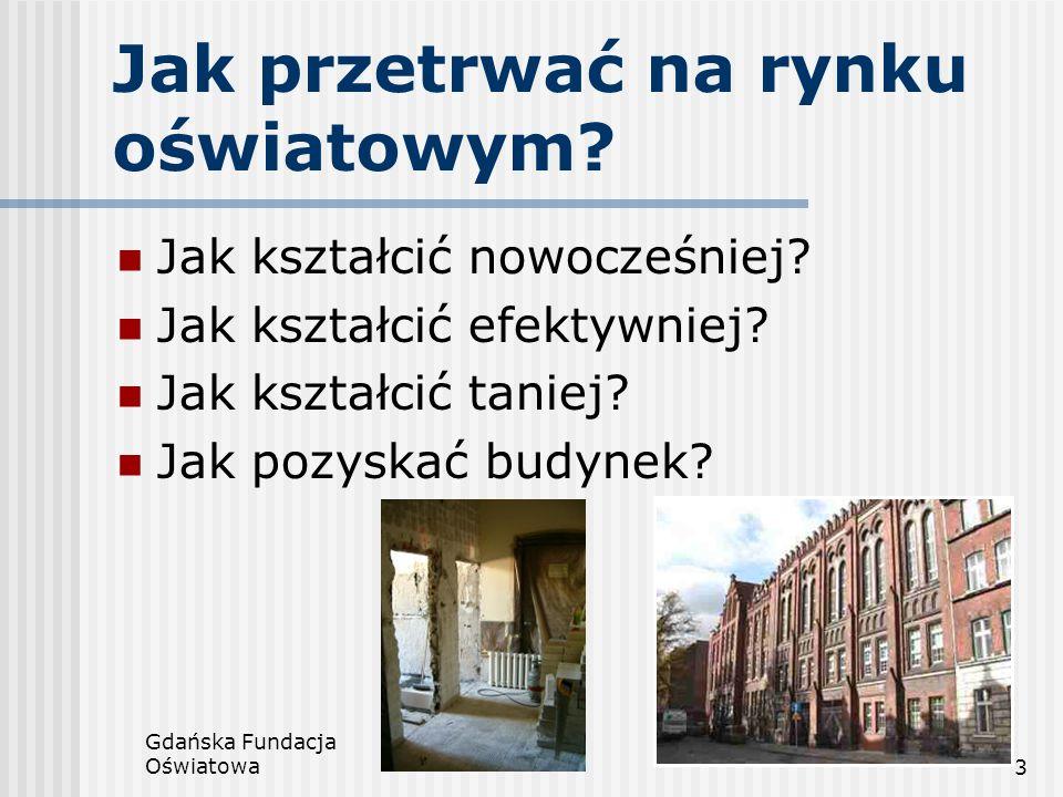 Gdańska Fundacja Oświatowa3 Jak przetrwać na rynku oświatowym? Jak kształcić nowocześniej? Jak kształcić efektywniej? Jak kształcić taniej? Jak pozysk
