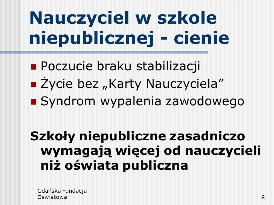 """Gdańska Fundacja Oświatowa8 Nauczyciel w szkole niepublicznej - cienie Poczucie braku stabilizacji Życie bez """"Karty Nauczyciela"""" Syndrom wypalenia zaw"""