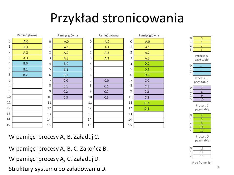 Przykład stronicowania 10 W pamięci procesy A, B. Załaduj C. W pamięci procesy A, B, C. Zakończ B. W pamięci procesy A, C. Załaduj D. Struktury system