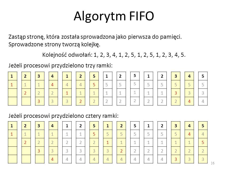 Algorytm FIFO 16 Zastąp stronę, która została sprowadzona jako pierwsza do pamięci. Sprowadzone strony tworzą kolejkę. Kolejność odwołań: 1, 2, 3, 4,