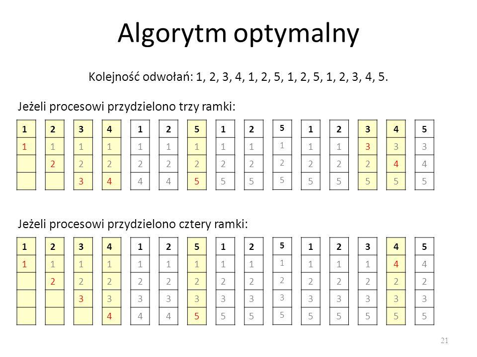 Algorytm optymalny 21 Kolejność odwołań: 1, 2, 3, 4, 1, 2, 5, 1, 2, 5, 1, 2, 3, 4, 5. Jeżeli procesowi przydzielono cztery ramki: 1 1 2 1 2 3 1 2 3 4