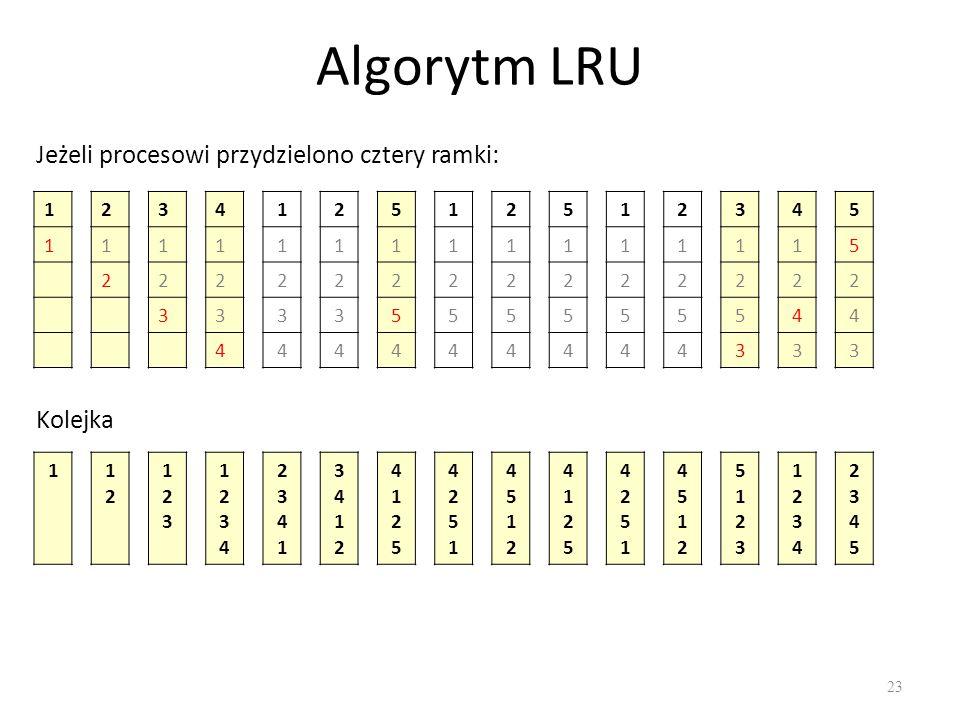 Algorytm LRU 23 Jeżeli procesowi przydzielono cztery ramki: 1 1 2 1 2 3 1 2 3 4 1 2 3 4 1 1 2 3 4 2 1 2 3 4 5 1 2 5 4 1 1 2 5 4 2 1 2 5 4 5 1 2 5 4 1