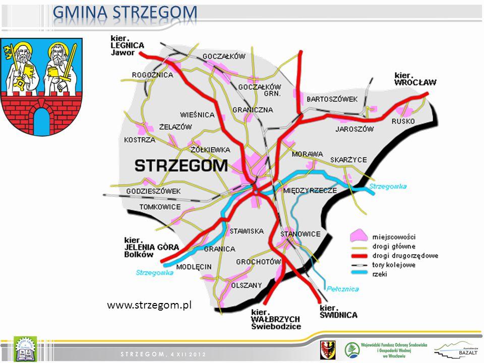 www.strzegom.pl