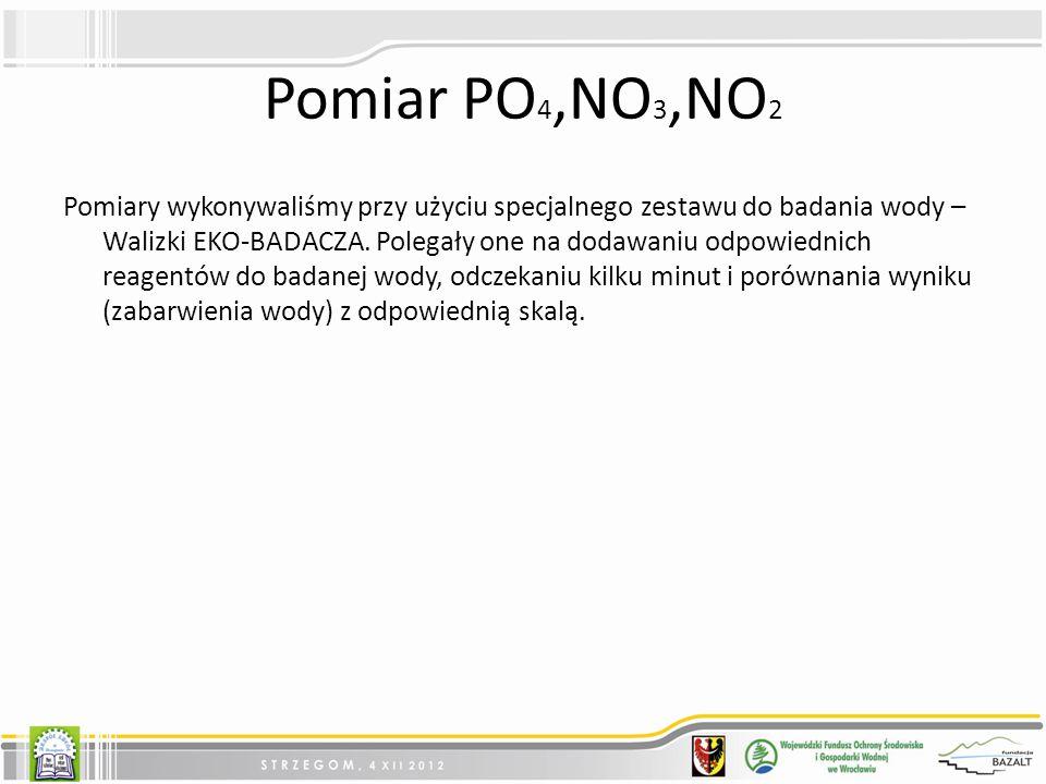 Pomiar PO 4,NO 3,NO 2 Pomiary wykonywaliśmy przy użyciu specjalnego zestawu do badania wody – Walizki EKO-BADACZA. Polegały one na dodawaniu odpowiedn