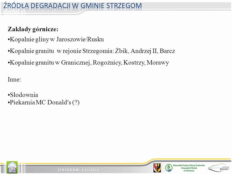 Zakłady górnicze: Kopalnie gliny w Jaroszowie/Rusku Kopalnie granitu w rejonie Strzegomia: Żbik, Andrzej II, Barcz Kopalnie granitu w Granicznej, Rogo