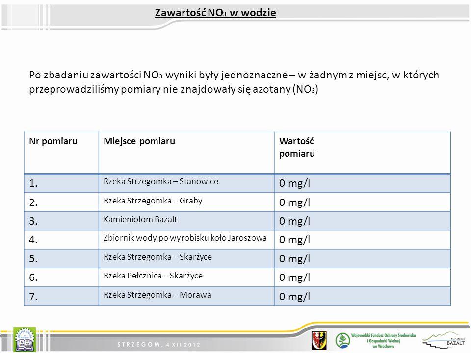 Nr pomiaruMiejsce pomiaruWartość pomiaru 1.Rzeka Strzegomka – Stanowice 0 mg/l 2.