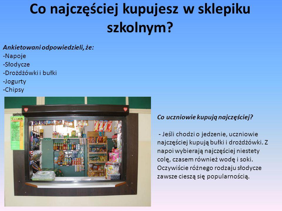 Co najczęściej kupujesz w sklepiku szkolnym? Ankietowani odpowiedzieli, że: -Napoje -Słodycze -Drożdżówki i bułki -Jogurty -Chipsy Co uczniowie kupują