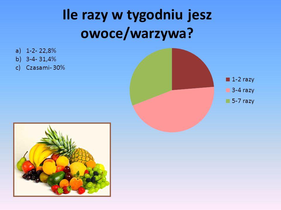 Ile razy w tygodniu jesz owoce/warzywa? a)1-2- 22,8% b)3-4- 31,4% c)Czasami- 30%