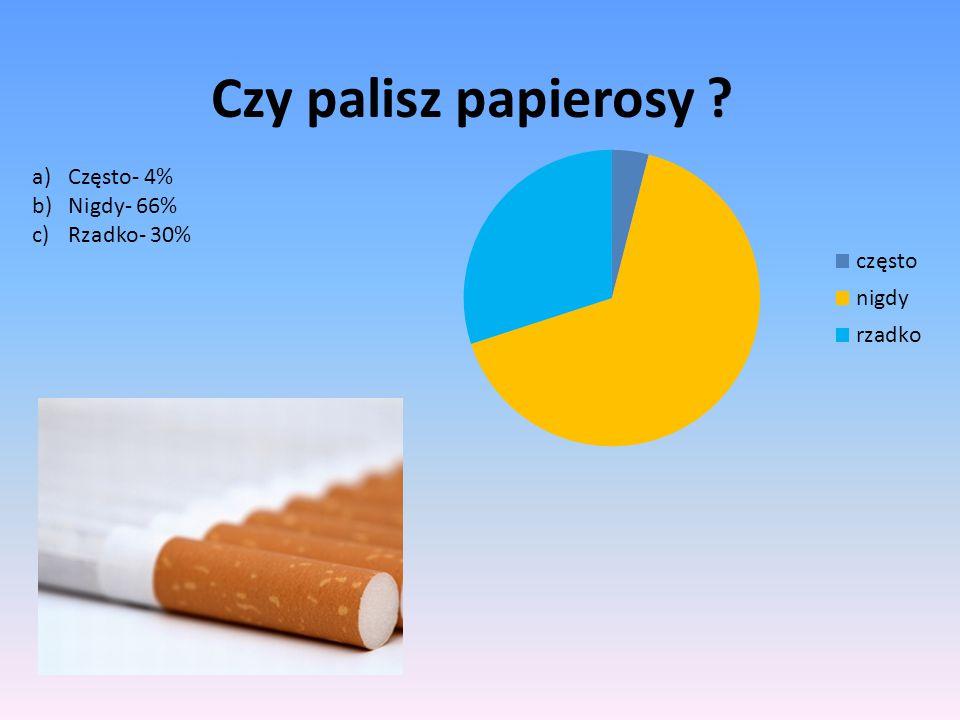Czy palisz papierosy ? a)Często- 4% b)Nigdy- 66% c)Rzadko- 30%