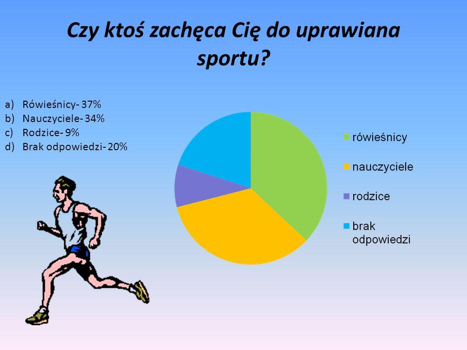 Czy ktoś zachęca Cię do uprawiana sportu? a)Rówieśnicy- 37% b)Nauczyciele- 34% c)Rodzice- 9% d)Brak odpowiedzi- 20%