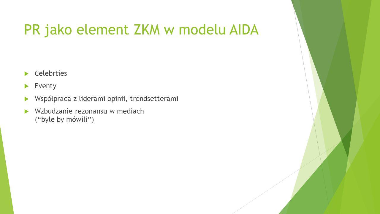 """PR jako element ZKM w modelu AIDA  Celebrties  Eventy  Współpraca z liderami opinii, trendsetterami  Wzbudzanie rezonansu w mediach (""""byle by mówi"""