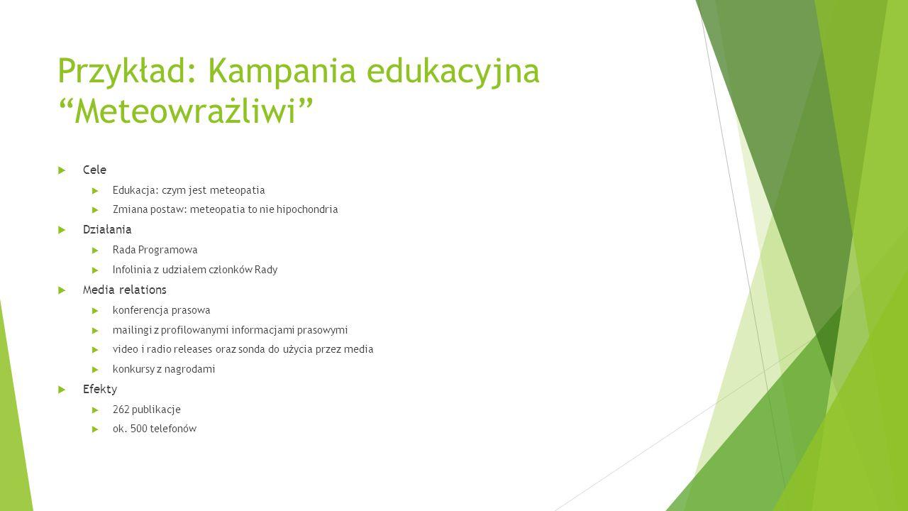 """Przykład: Kampania edukacyjna """"Meteowrażliwi""""  Cele  Edukacja: czym jest meteopatia  Zmiana postaw: meteopatia to nie hipochondria  Działania  Ra"""