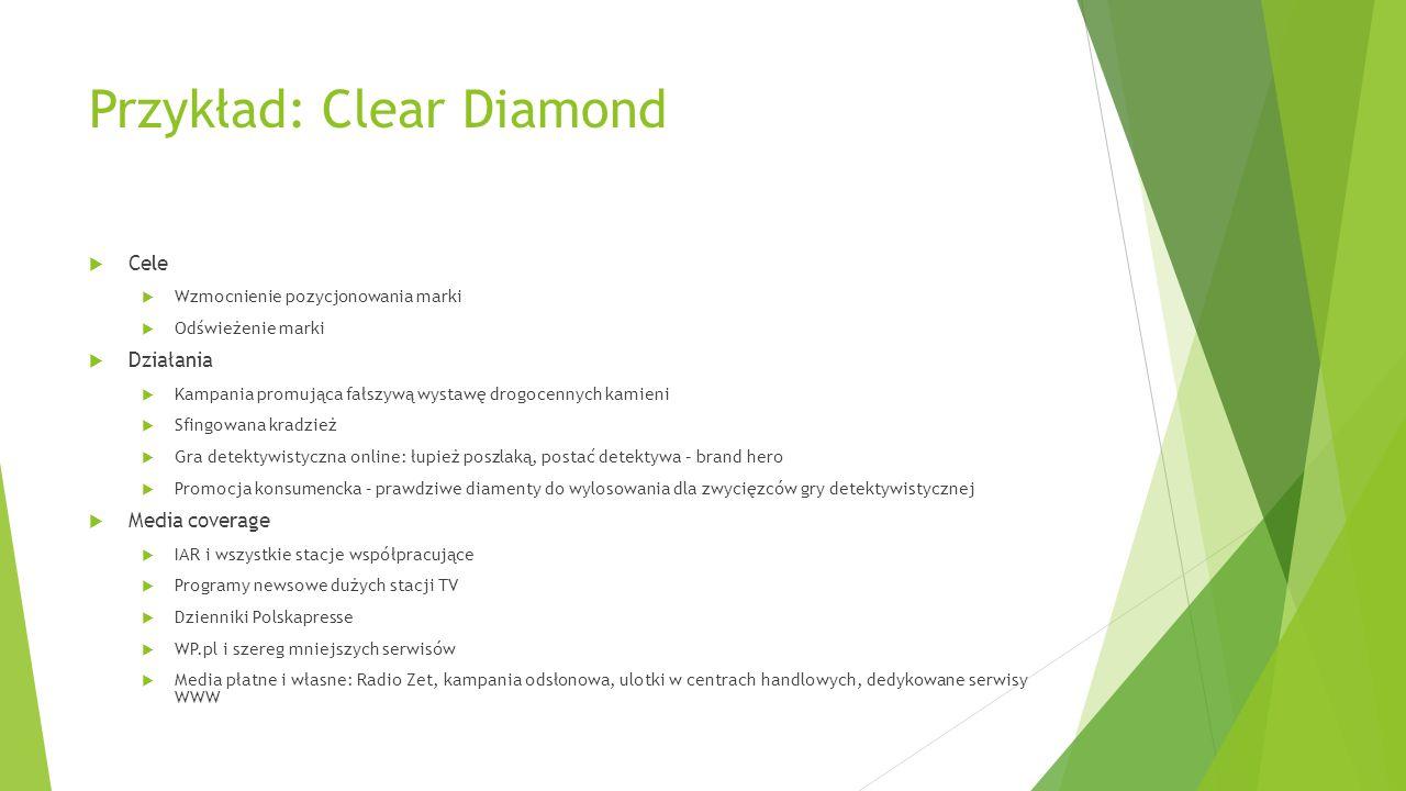 Przykład: Clear Diamond  Cele  Wzmocnienie pozycjonowania marki  Odświeżenie marki  Działania  Kampania promująca fałszywą wystawę drogocennych k