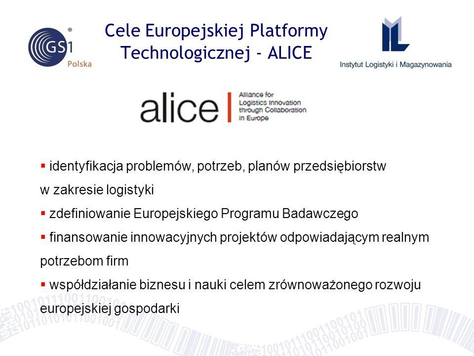 Cele Europejskiej Platformy Technologicznej - ALICE  identyfikacja problemów, potrzeb, planów przedsiębiorstw w zakresie logistyki  zdefiniowanie Eu