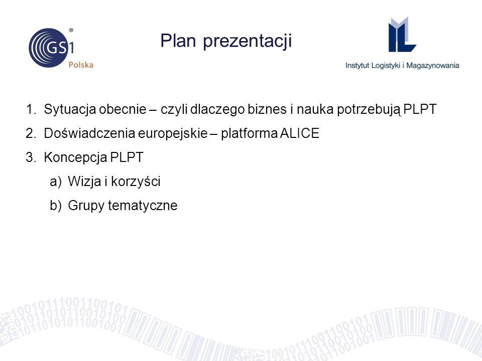 Plan prezentacji 1.Sytuacja obecnie – czyli dlaczego biznes i nauka potrzebują PLPT 2.Doświadczenia europejskie – platforma ALICE 3.Koncepcja PLPT a)W