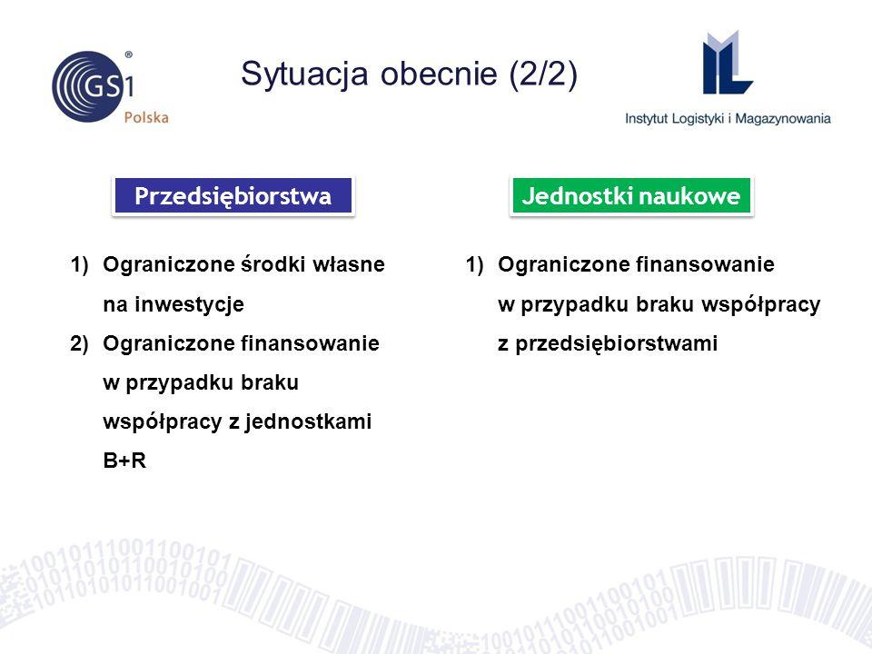 Sytuacja obecnie (2/2) Przedsiębiorstwa Jednostki naukowe 1)Ograniczone środki własne na inwestycje 2)Ograniczone finansowanie w przypadku braku współ