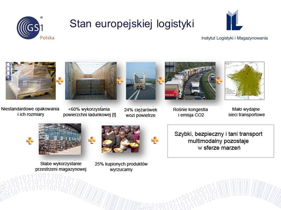 European Technology Platform on Logistics: ALICE Alliance for Logistics Innovation through Collaboration in Europe 12 czerwca 2013 w Brukseli oficjalnie uruchomiono Platforma ALICE