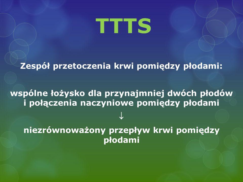 TTTS Zespół przetoczenia krwi pomiędzy płodami: wspólne łożysko dla przynajmniej dwóch płodów i połączenia naczyniowe pomiędzy płodami  niezrównoważony przepływ krwi pomiędzy płodami