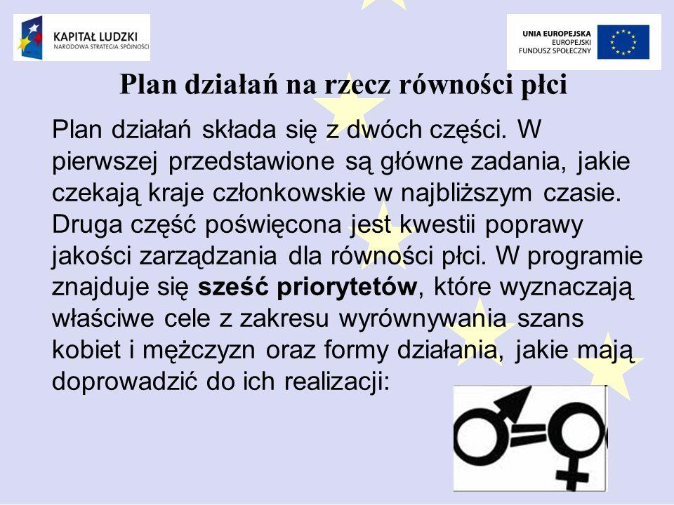 Plan działań na rzecz równości płci Plan działań składa się z dwóch części.