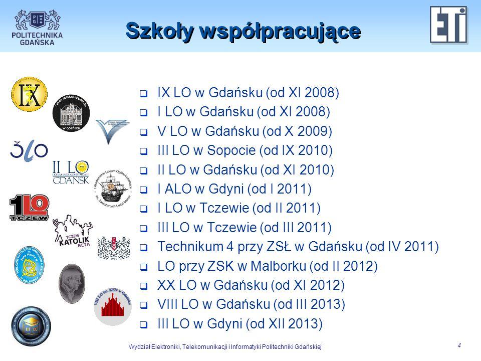 Wydział Elektroniki, Telekomunikacji i Informatyki Politechniki Gdańskiej 5 Rodzaje zajęć  obowiązkowe (IX LO w Gdańsku)  nauka programowania i inne tematy  nadobowiązkowe (I LO i V LO w Gdańsku)  podstawy algorytmiki – wykłady  trening olimpijski – ćwiczenia  nadobowiązkowe (pozostałe szkoły)  certyfikowane podstawy programowania obiektowego  podstawy programowania w językach C++ i C#  podstawy projektowania gier w UDK  spotkania z elektroniką, telekomunikacją i automatyką  wybrane problemy naukowe (wykłady)  warsztaty z robotyki na bazie zestawów Lego Mindstorms EV3  Junior.NET – spotkania z grupą.NET wspieraną przez Microsoft