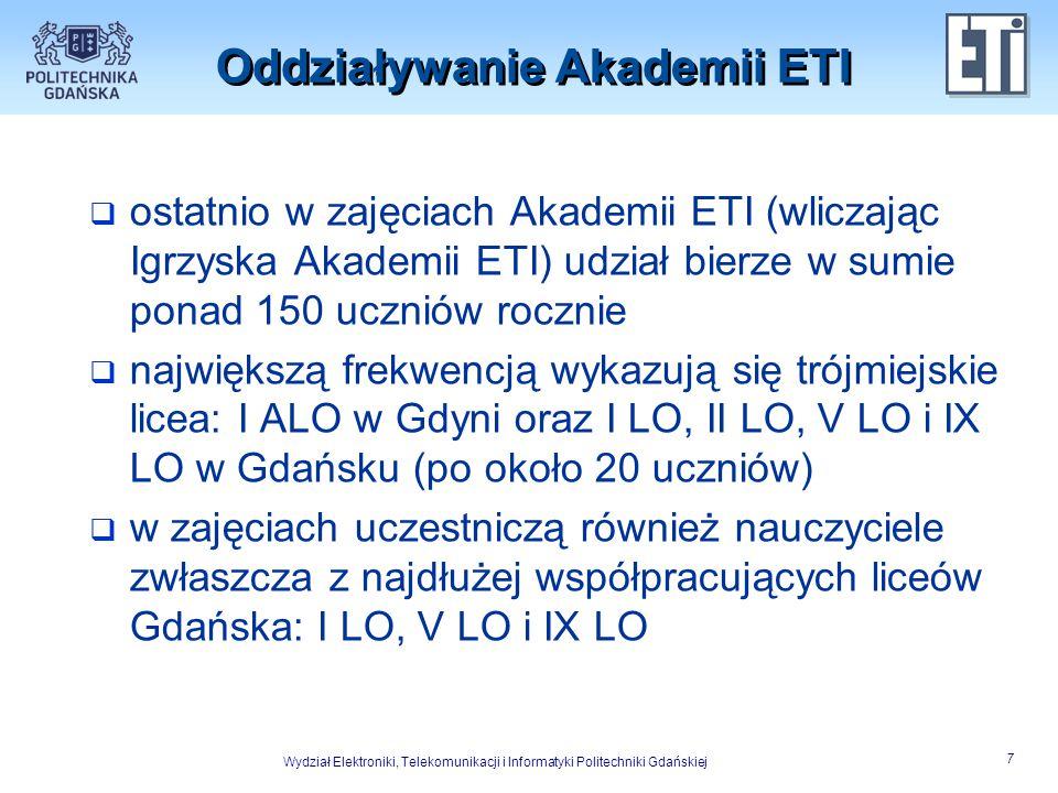 Wydział Elektroniki, Telekomunikacji i Informatyki Politechniki Gdańskiej 8 Dalsze informacje  strony WWW  http://www.eti.pg.gda.pl/dydaktyka/Akademia_ETI/  http://www.eti.pg.gda.pl/dydaktyka/Akademia_ETI/Igrzyska/  Pismo PG  J.