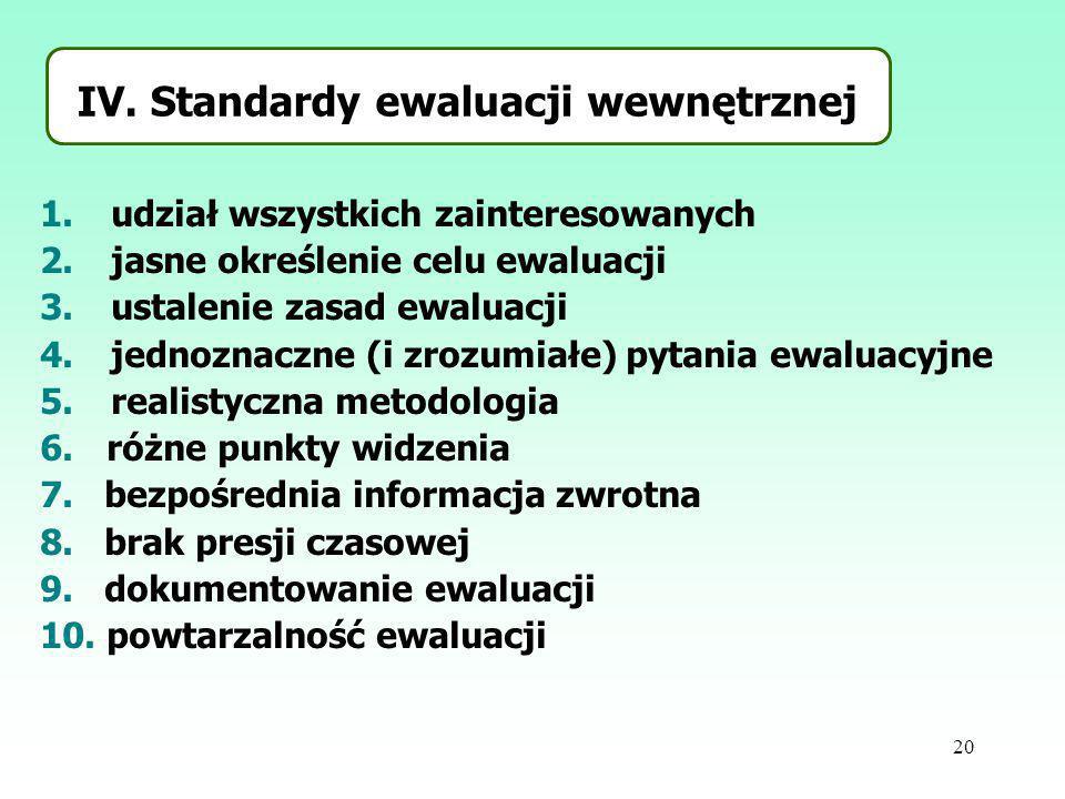 20 1.udział wszystkich zainteresowanych 2.jasne określenie celu ewaluacji 3.ustalenie zasad ewaluacji 4.jednoznaczne (i zrozumiałe) pytania ewaluacyjne 5.realistyczna metodologia 6.