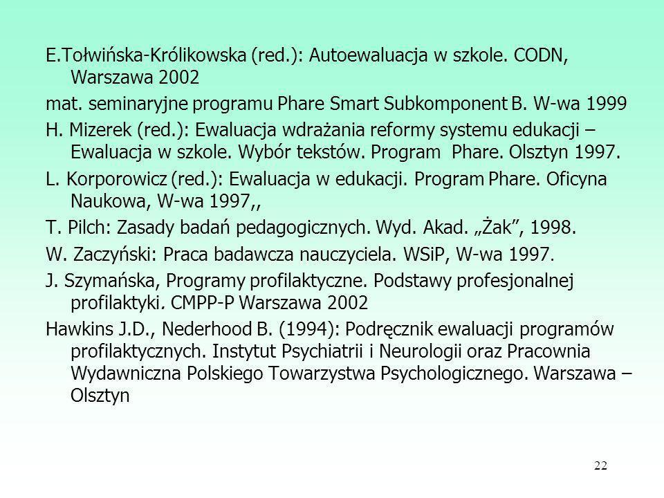 22 E.Tołwińska-Królikowska (red.): Autoewaluacja w szkole.