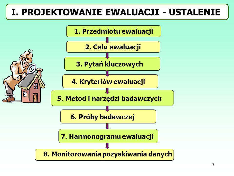 5 I.PROJEKTOWANIE EWALUACJI - USTALENIE 1. Przedmiotu ewaluacji 2.