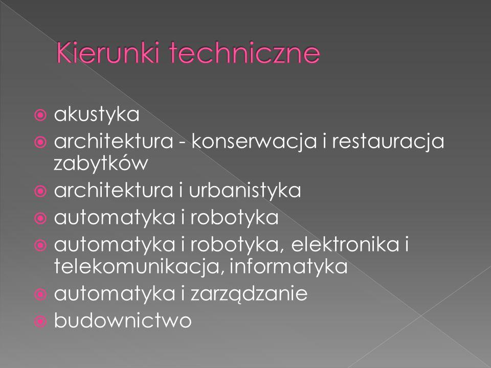  akustyka  architektura - konserwacja i restauracja zabytków  architektura i urbanistyka  automatyka i robotyka  automatyka i robotyka, elektroni
